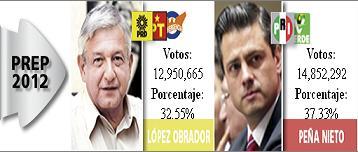 20120702132326-elecciones-2-mexico-2012.jpg