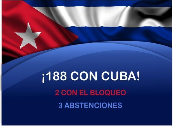 #NoalBloqueo Contundente victoria de #Cuba en las Naciones Unidas