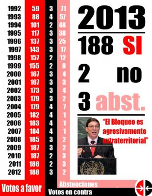 20131029193209-votacion-cubadebate.jpg